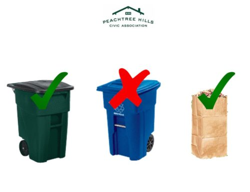 Solid Waste Service Changes